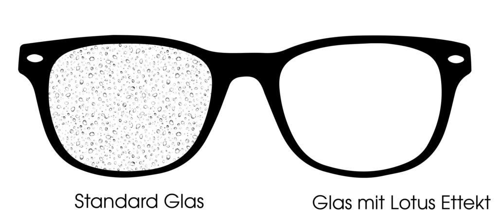Glas mit und ohne Lotus-Effekt