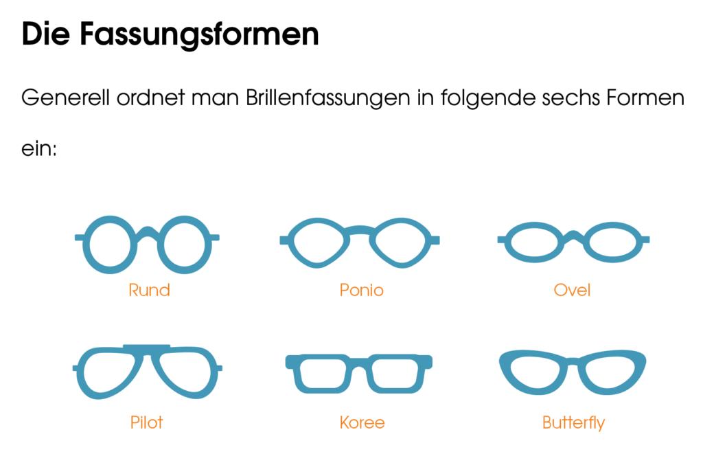 Verschiedene Fassungsformen bei Brillen. Rund, Ponio, Ovel, Pilot, Koree, Butterfly